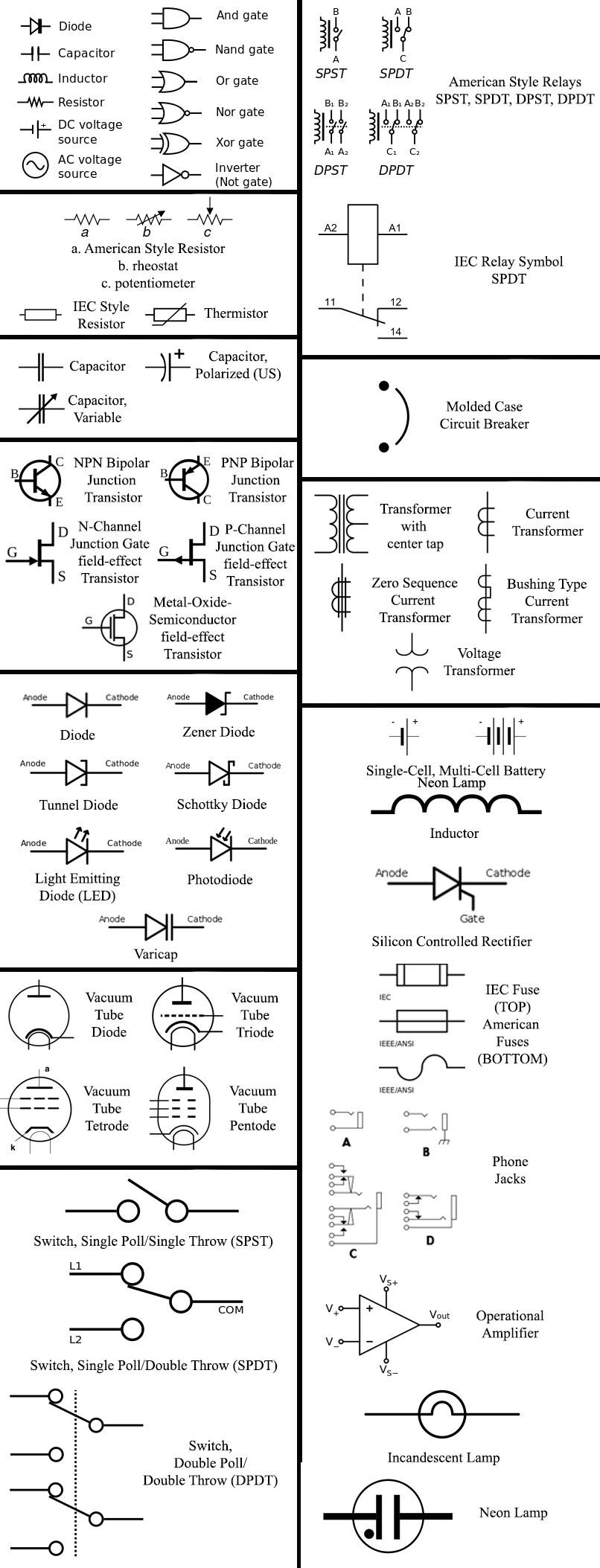 Electrical Symbols And Quantities Teknix Concepts Ac Wiring Electricalsnq Electronic